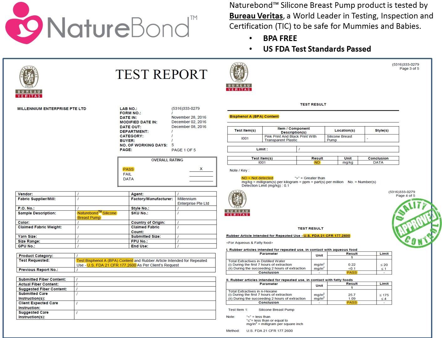 Kiểm tra và chứng nhận (TIC)